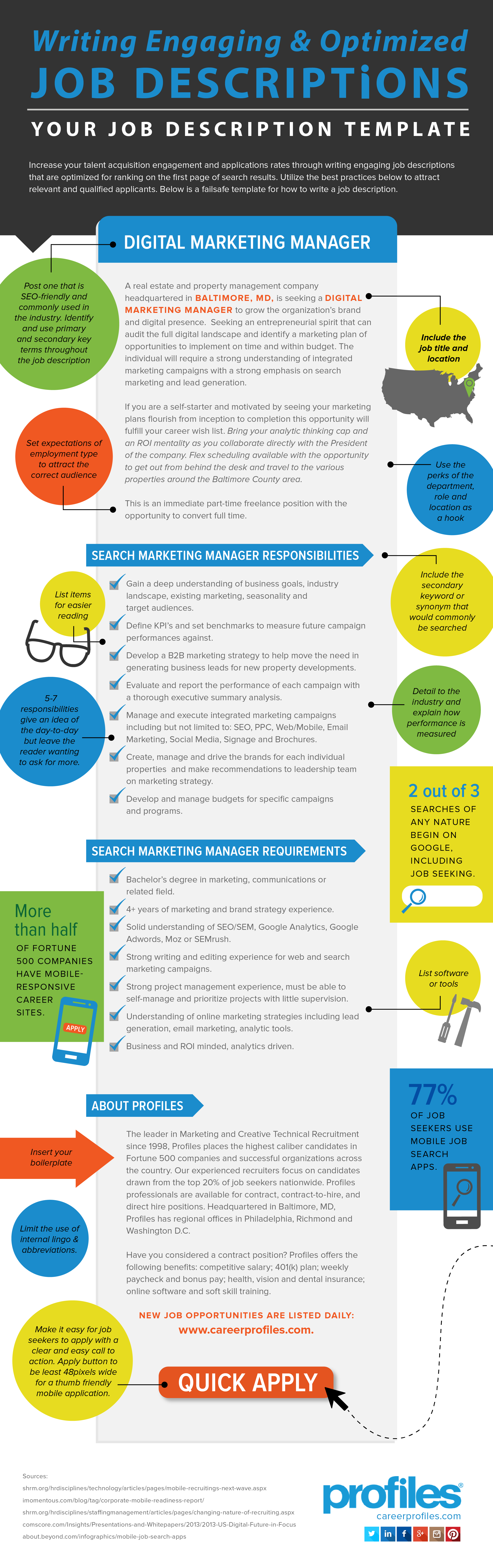 [INFOGRAPHIC] Writing an Engaging and Optimized Job ...