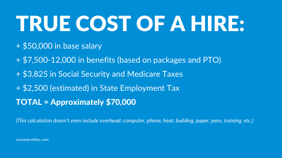 calculation break down for the cost of a hire